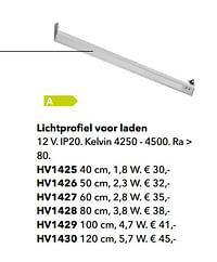Lichtprofiel voor laden-Huismerk - Kvik