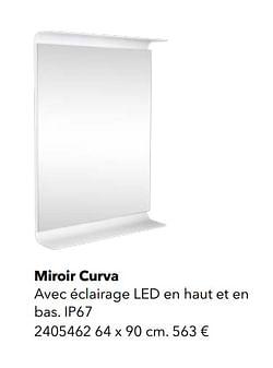Miroir curva