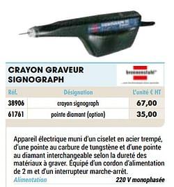 Crayon graveur signograph
