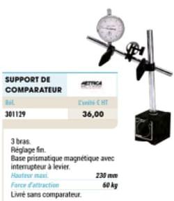 Support de comparateur