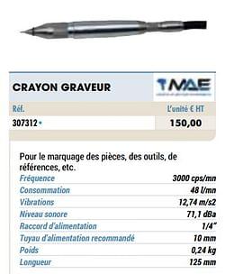 Crayon graveur
