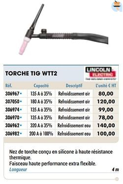Torche tig wtt2