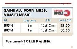 Gaine alu pour mb25, mb36 et mb501