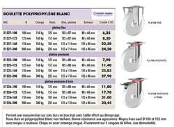 Roulette polypropylène blanc