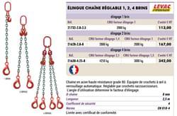 Elingue chaine reglable 1,2,4 brins