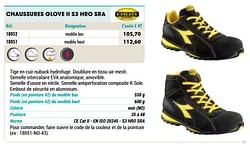 Chaussures glove ii s3 hro sra