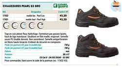 Chaussures pearl s3 src