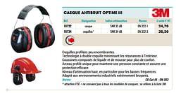 Casque antibruit optime iii