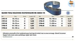 Bande toile machine stationnaire rb 48024 yx