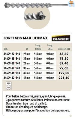 Foret sds-max ultimax