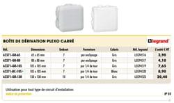 Boîte de dérivation plexo carré