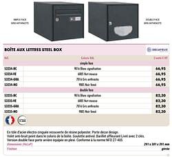 Boîte aux lettres steel box