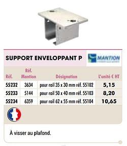 Support enveloppant p