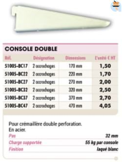 Console double