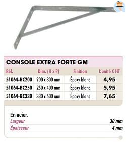 Console extra forte gm