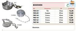 Bouchon plat