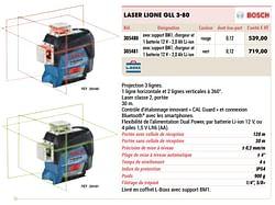 Bosch laser ligne gll 3-80