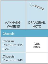 Draagrail moto chassis premium 115 evo-Norauto