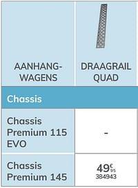 Draagrail quad chassis premium 145-Norauto