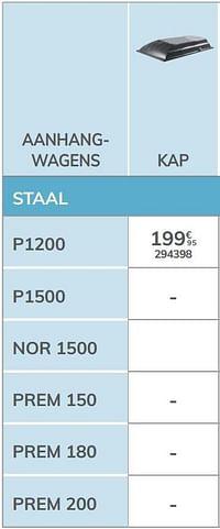 Kap p1200-1ste prijs
