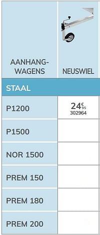 Neuswiel p1200-1ste prijs