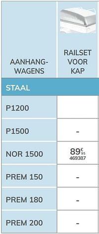 Railset voor kap nor 1500-Norauto
