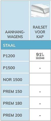 Railset voor kap p1200-1ste prijs