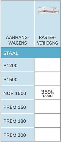 Rasterverhoging nor 1500-Norauto