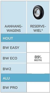 Reservewiel bw eco-BW Trailers