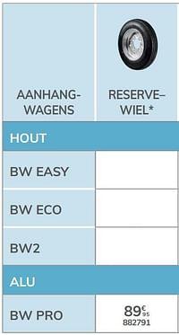 Reservewiel bw pro-BW Trailers