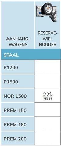 Reservewiel houder nor 1500-Norauto