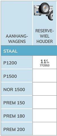 Reservewiel houder p1200-1ste prijs