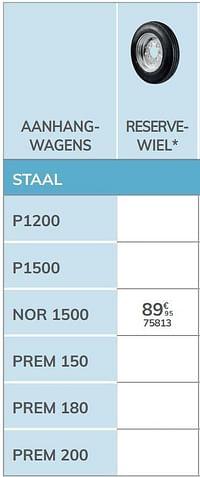Reservewiel nor 1500-Norauto