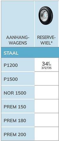 Reservewiel p1200-1ste prijs