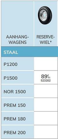 Reservewiel p1500-1ste prijs