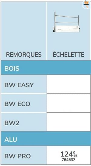 Échelette bw pro