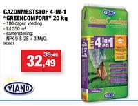 Gazonmeststof 4-in-1 greencomfort-Viano