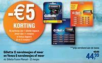 Gillette fusion manual-Gillette