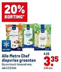 Aanbiedingen Broccoli mix - Huismerk - Makro - Geldig van 21/07/2021 tot 03/08/2021 bij Makro